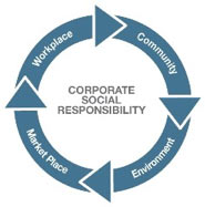 Corporate Social Responsbility Icon